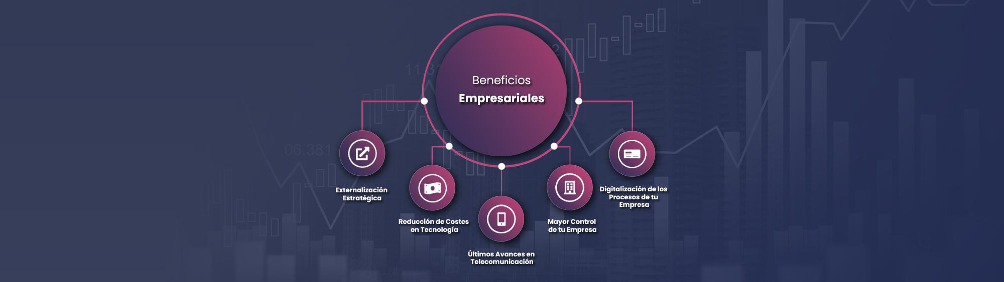 Beneficios Empresariales